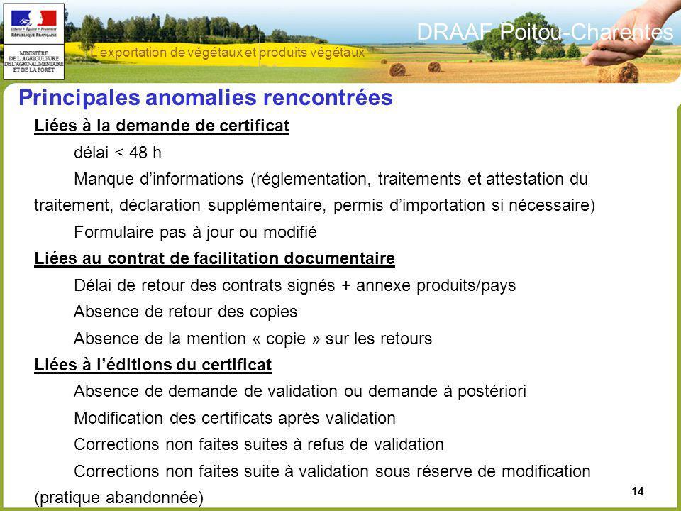 DRAAF Poitou-Charentes 14 Liées à la demande de certificat délai < 48 h Manque dinformations (réglementation, traitements et attestation du traitement