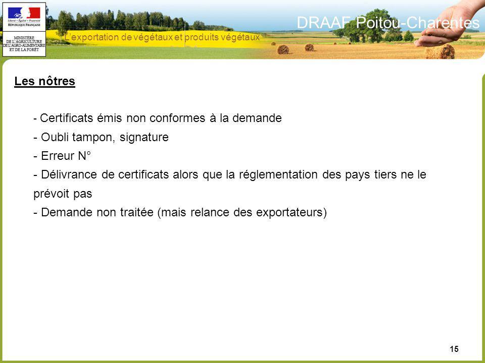 DRAAF Poitou-Charentes 15 - Certificats émis non conformes à la demande - Oubli tampon, signature - Erreur N° - Délivrance de certificats alors que la