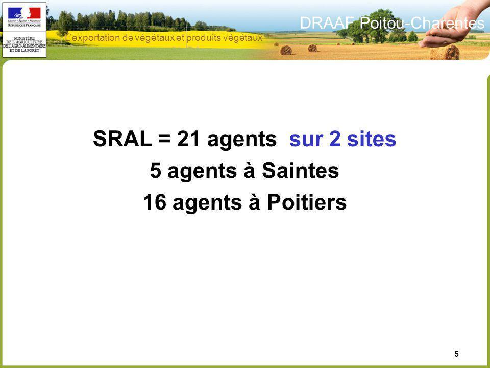 DRAAF Poitou-Charentes 6 Présentation SRAL Lexportation de végétaux et produits végétaux