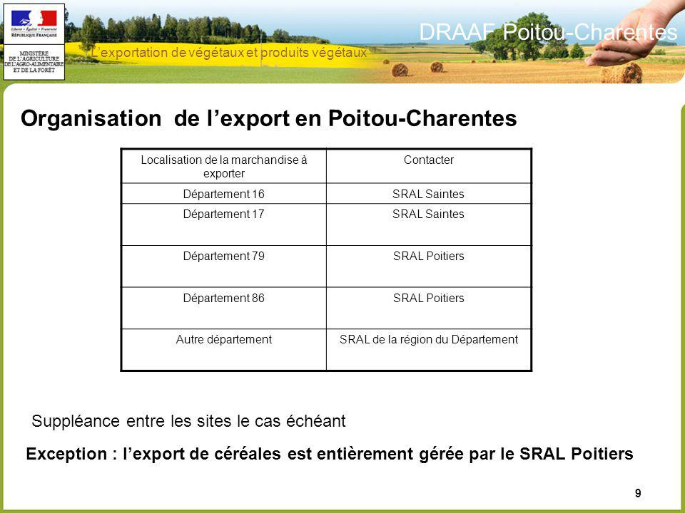 DRAAF Poitou-Charentes 9 Organisation de lexport en Poitou-Charentes Localisation de la marchandise à exporter Contacter Département 16SRAL Saintes Dé