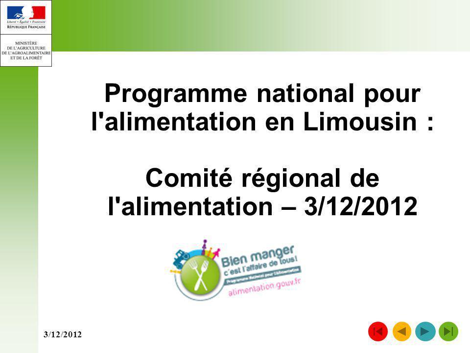 3/12/2012 Programme national pour l'alimentation en Limousin : Comité régional de l'alimentation – 3/12/2012