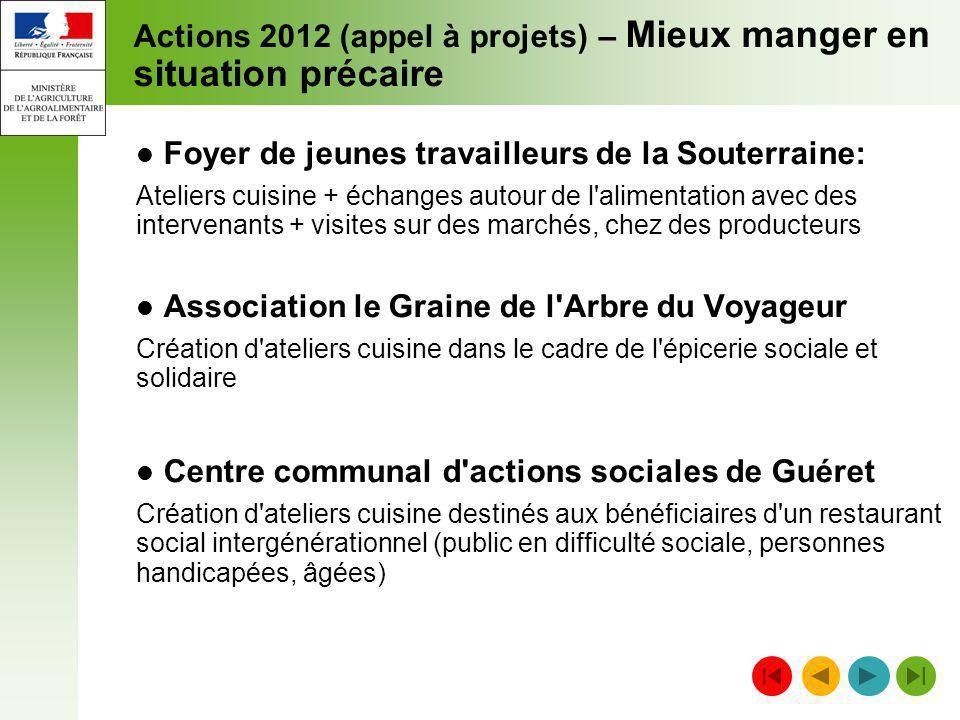 Actions 2012 (appel à projets) – Mieux manger en situation précaire Foyer de jeunes travailleurs de la Souterraine: Ateliers cuisine + échanges autour