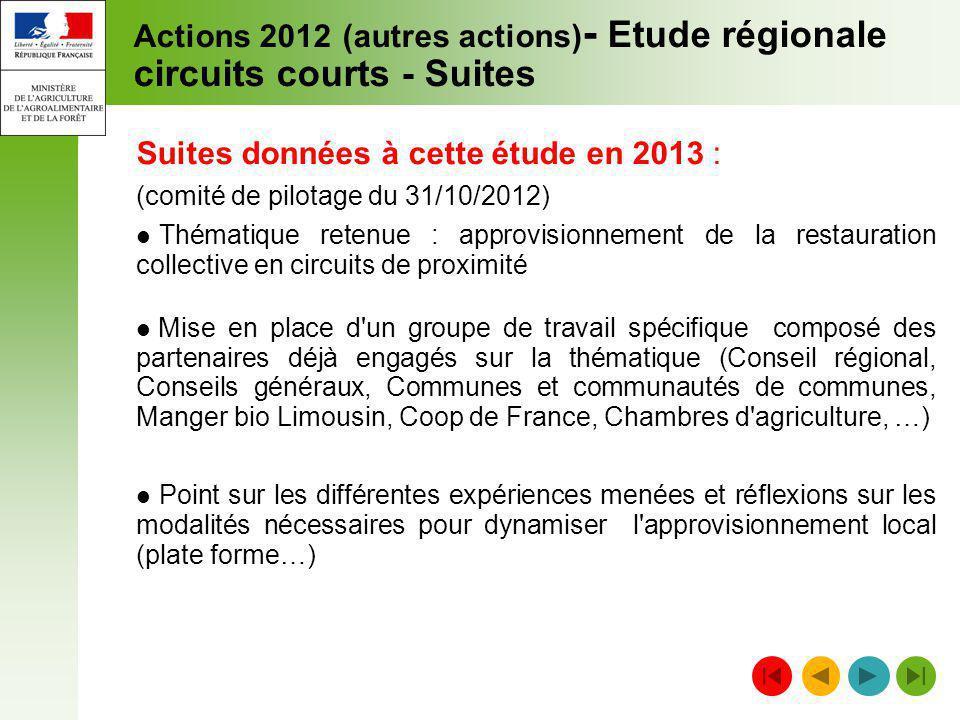 Actions 2012 (autres actions) - Etude régionale circuits courts - Suites Suites données à cette étude en 2013 : (comité de pilotage du 31/10/2012) Thé