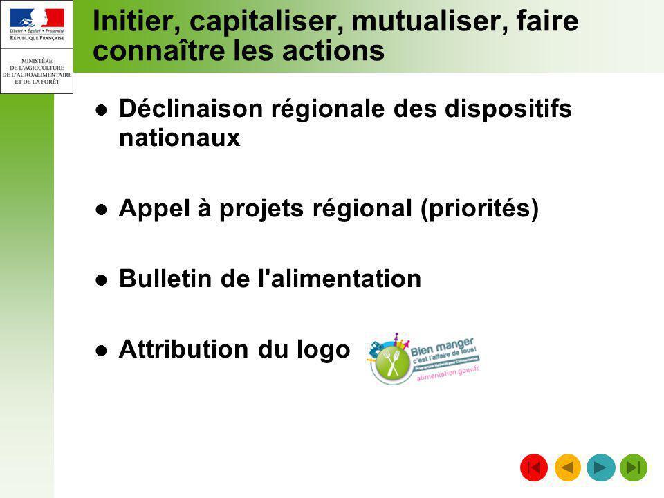 Initier, capitaliser, mutualiser, faire connaître les actions Déclinaison régionale des dispositifs nationaux Appel à projets régional (priorités) Bul