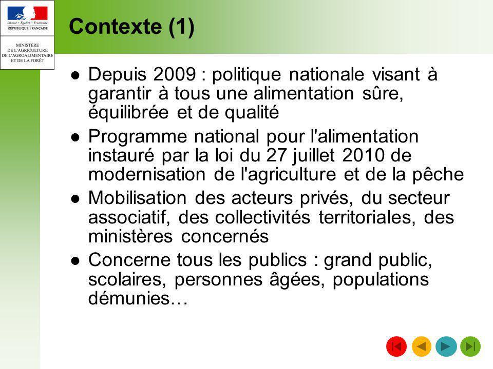 Contexte (1) Depuis 2009 : politique nationale visant à garantir à tous une alimentation sûre, équilibrée et de qualité Programme national pour l'alim