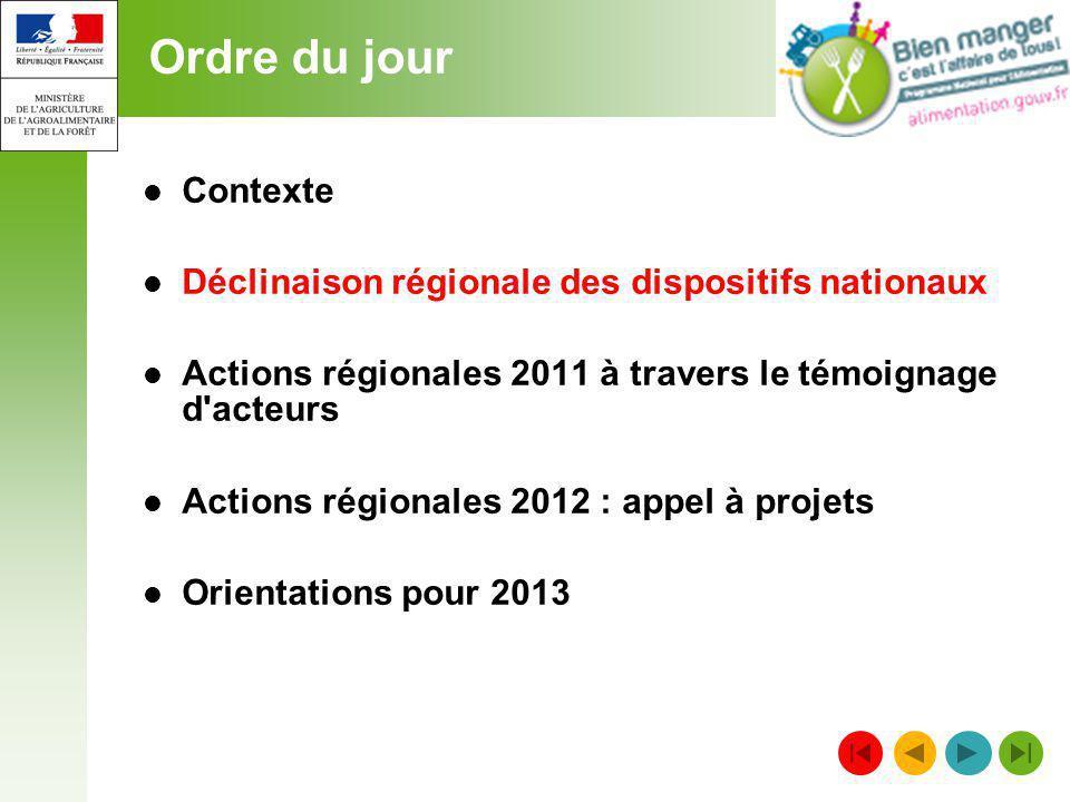 Ordre du jour Contexte Déclinaison régionale des dispositifs nationaux Actions régionales 2011 à travers le témoignage d'acteurs Actions régionales 20