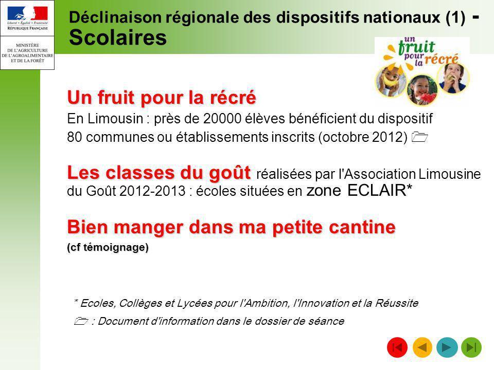 Déclinaison régionale des dispositifs nationaux (1) - Scolaires Un fruit pour la récré En Limousin : près de 20000 élèves bénéficient du dispositif 80