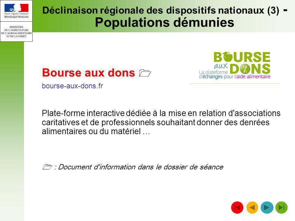 Déclinaison régionale des dispositifs nationaux (3) - Populations démunies Bourse aux dons Bourse aux dons bourse-aux-dons.fr Plate-forme interactive