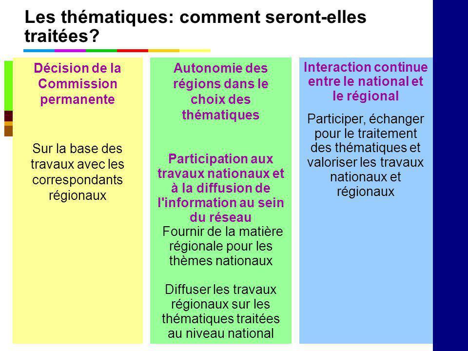 Les thématiques: comment seront-elles traitées? Autonomie des régions dans le choix des thématiques Participation aux travaux nationaux et à la diffus