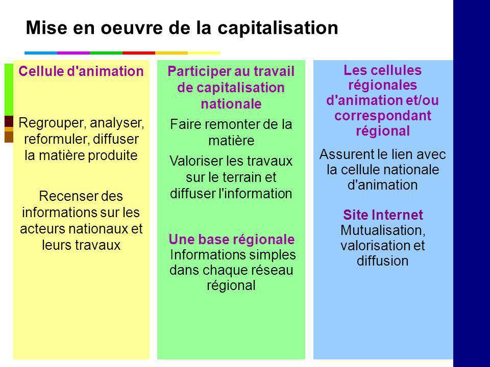 Mise en oeuvre de la capitalisation Participer au travail de capitalisation nationale Faire remonter de la matière Valoriser les travaux sur le terrai