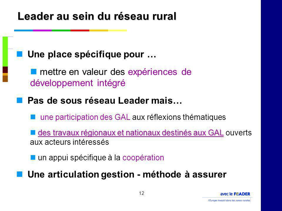 12 Leader au sein du réseau rural Une place spécifique pour … mettre en valeur des expériences de développement intégré Pas de sous réseau Leader mais
