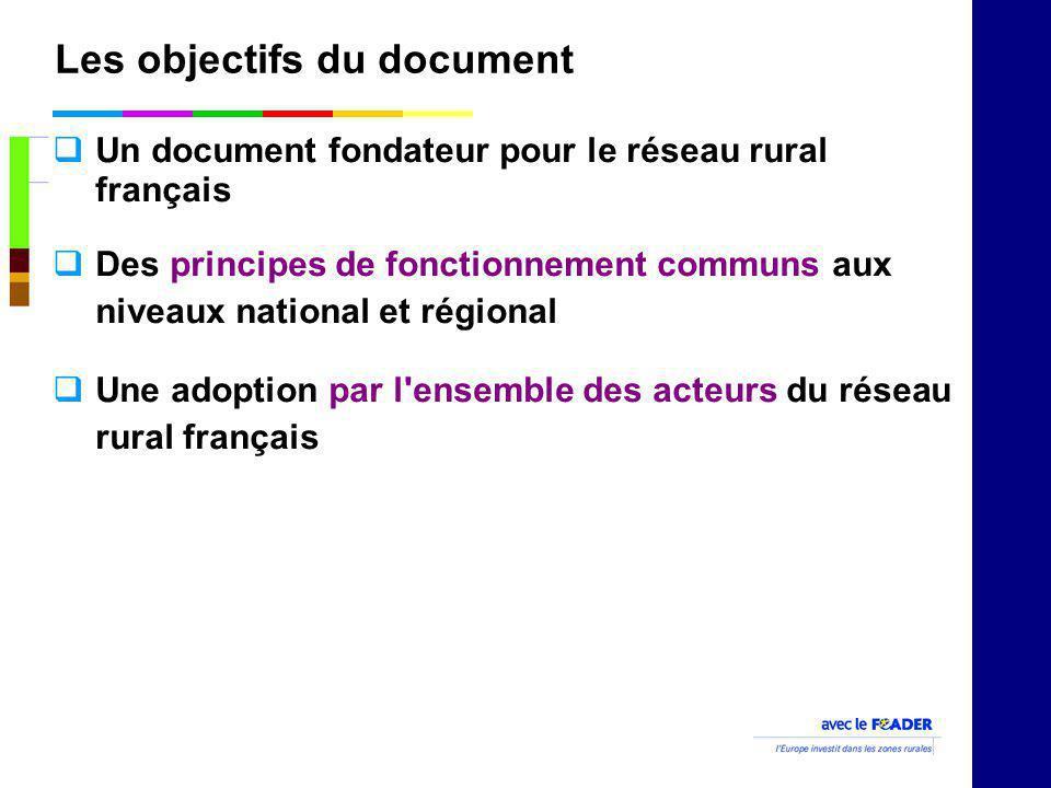 Les objectifs du document Un document fondateur pour le réseau rural français Des principes de fonctionnement communs aux niveaux national et régional Une adoption par l ensemble des acteurs du réseau rural français