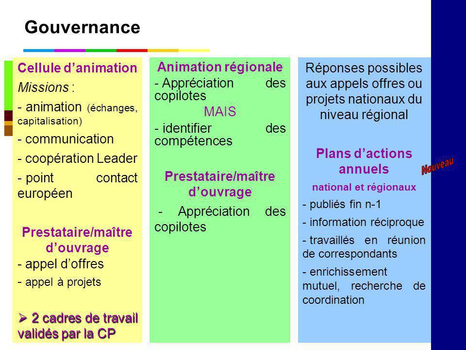 Gouvernance Animation régionale - Appréciation des copilotes MAIS - identifier des compétences Prestataire/maître douvrage - Appréciation des copilote