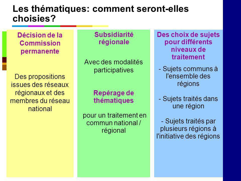 Les thématiques: comment seront-elles choisies? Subsidiarité régionale Avec des modalités participatives Repérage de thématiques pour un traitement en
