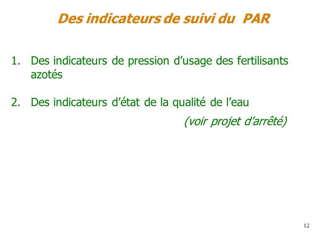 Des indicateurs de suivi du PAR 12 1.Des indicateurs de pression dusage des fertilisants azotés 2.Des indicateurs détat de la qualité de leau (voir pr