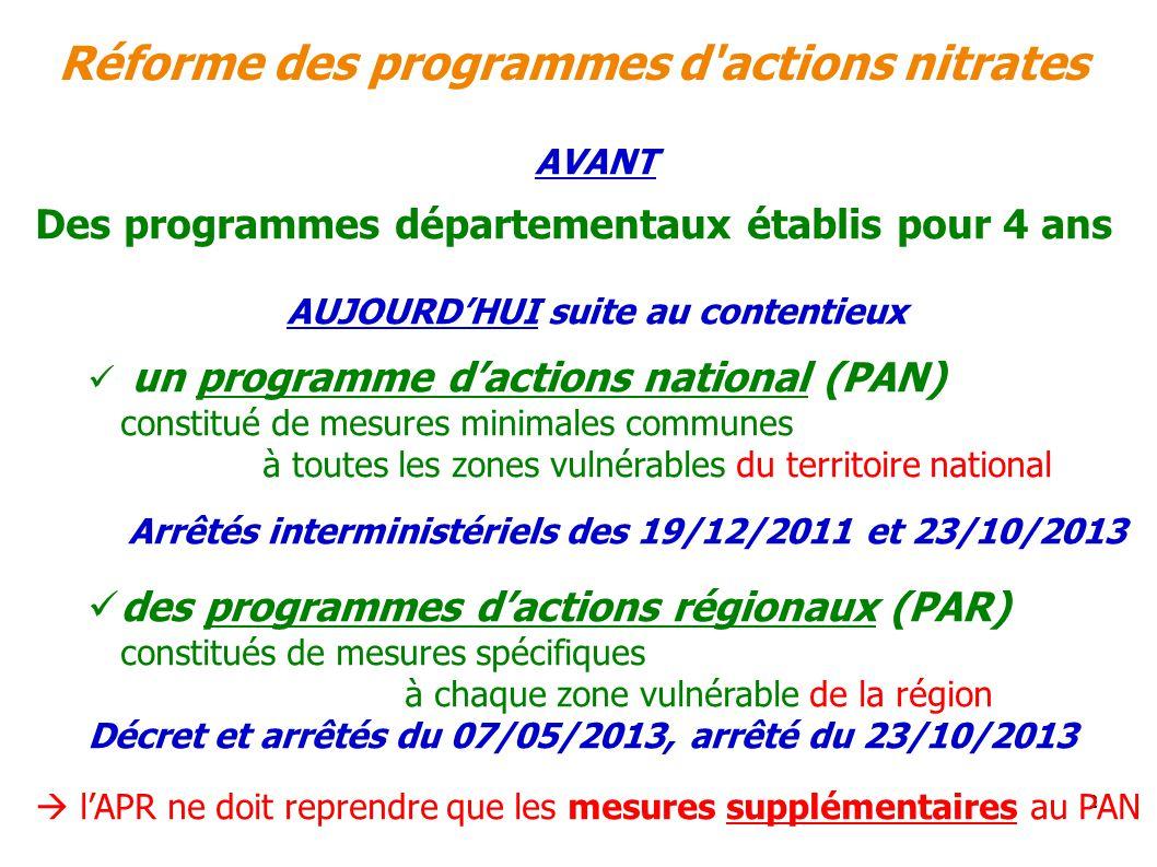2 Réforme des programmes d'actions nitrates AVANT Des programmes départementaux établis pour 4 ans AUJOURDHUI suite au contentieux un programme dactio