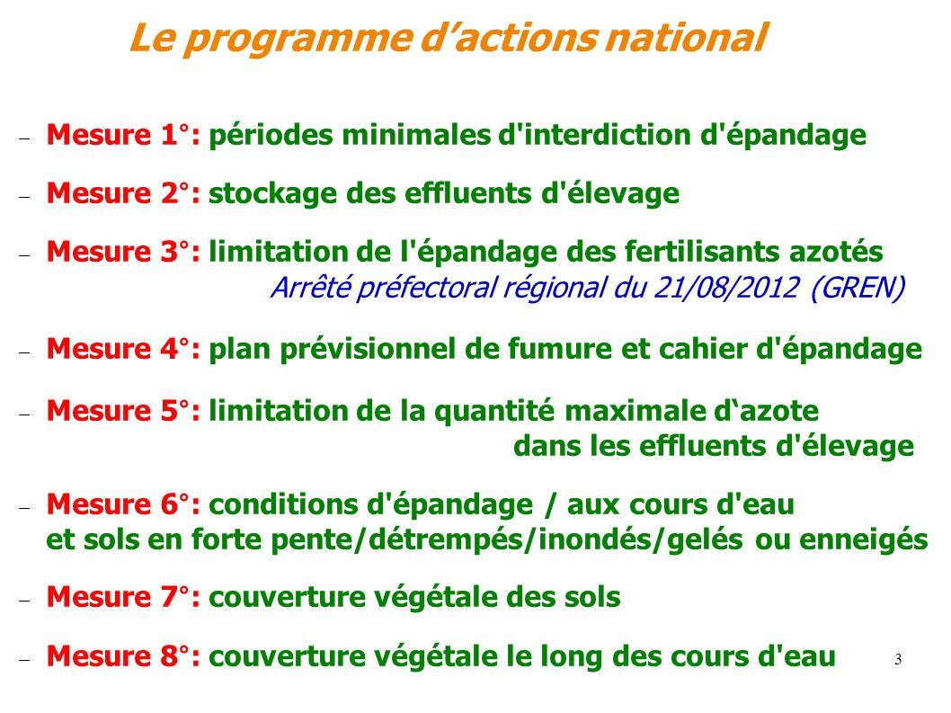 3 Le programme dactions national Mesure 1°: périodes minimales d'interdiction d'épandage Mesure 2°: stockage des effluents d'élevage Mesure 3°: limita