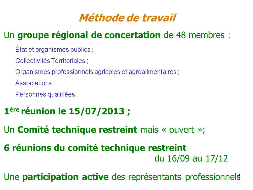 Méthode de travail Un groupe régional de concertation de 48 membres : État et organismes publics ; Collectivités Territoriales ; Organismes profession