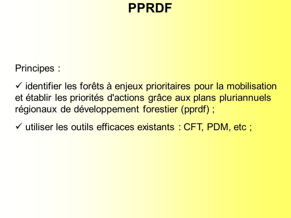 Principes : identifier les forêts à enjeux prioritaires pour la mobilisation et établir les priorités d actions grâce aux plans pluriannuels régionaux de développement forestier (pprdf) ; utiliser les outils efficaces existants : CFT, PDM, etc ; PPRDF