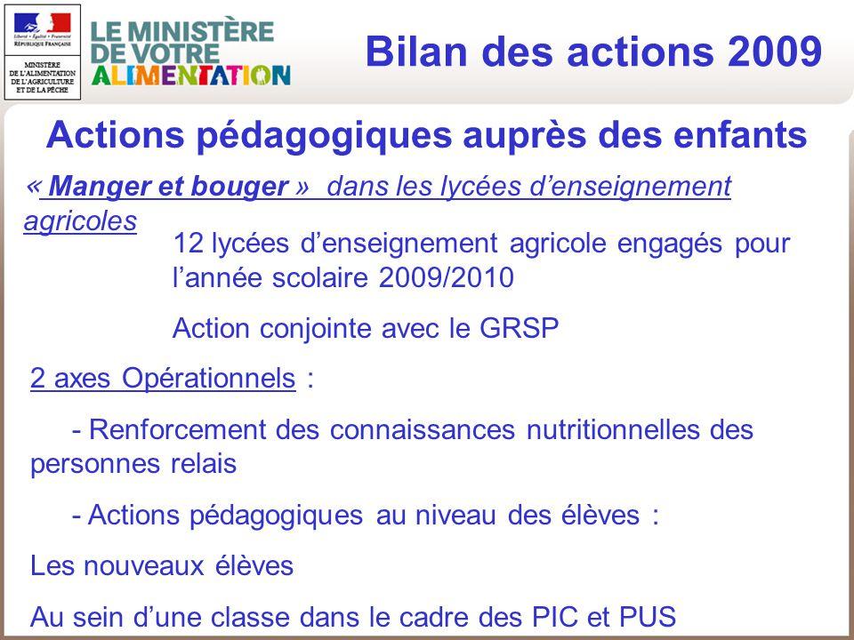 Bilan des actions 2009 « Manger et bouger » dans les lycées denseignement agricoles Actions pédagogiques auprès des enfants 12 lycées denseignement ag
