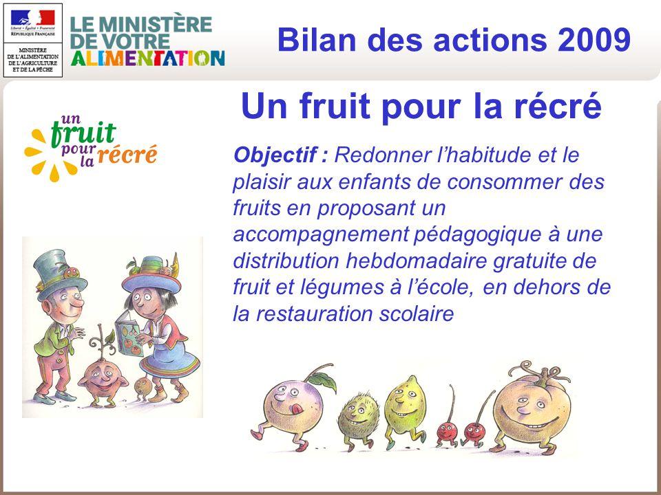 Un fruit pour la récré Bilan des actions 2009 Objectif : Redonner lhabitude et le plaisir aux enfants de consommer des fruits en proposant un accompag