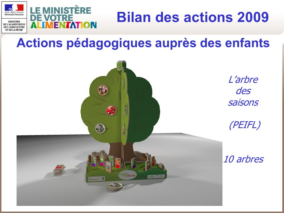 Larbre des saisons (PEIFL) 10 arbres Bilan des actions 2009 Actions pédagogiques auprès des enfants