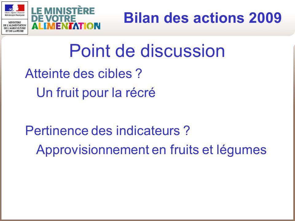 Point de discussion Atteinte des cibles ? Un fruit pour la récré Pertinence des indicateurs ? Approvisionnement en fruits et légumes Bilan des actions