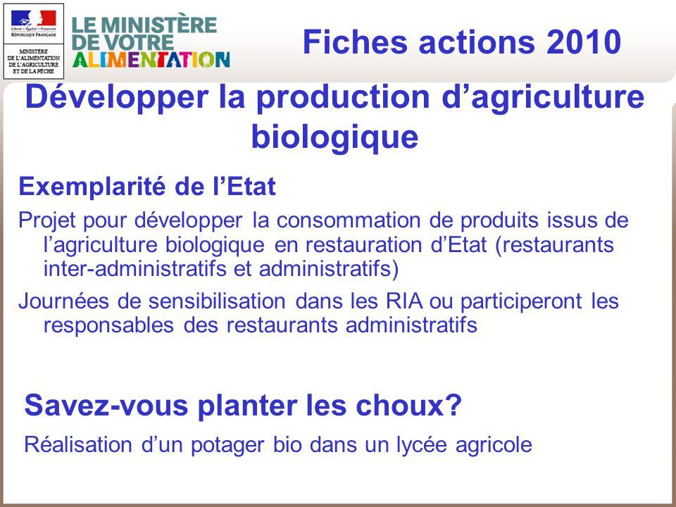 Développer la production dagriculture biologique Exemplarité de lEtat Projet pour développer la consommation de produits issus de lagriculture biologi