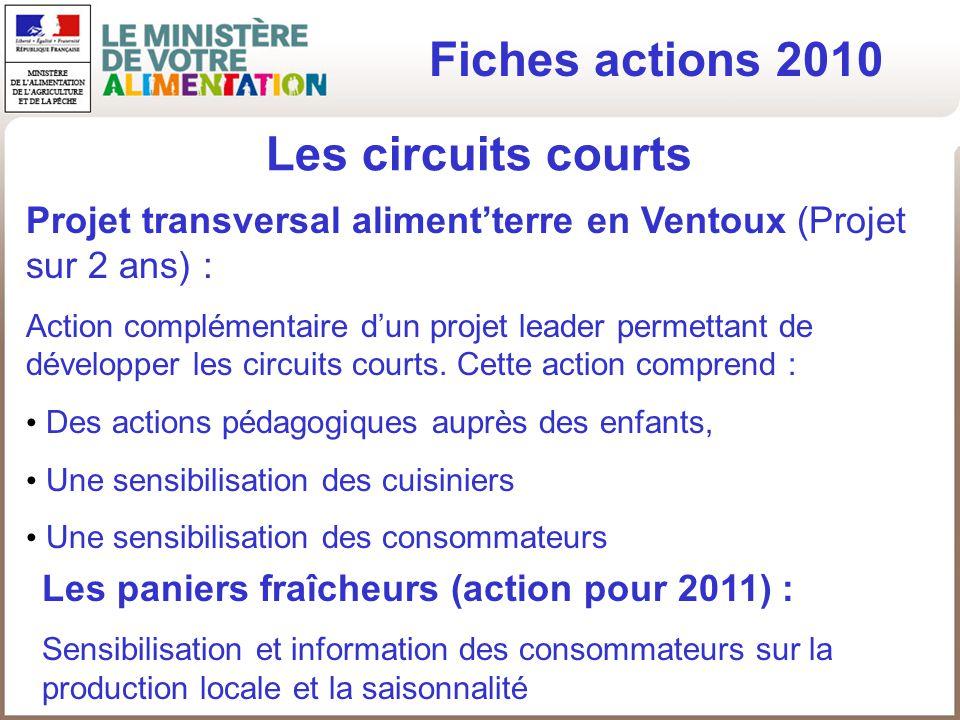 Les circuits courts Fiches actions 2010 Projet transversal alimentterre en Ventoux (Projet sur 2 ans) : Action complémentaire dun projet leader permet