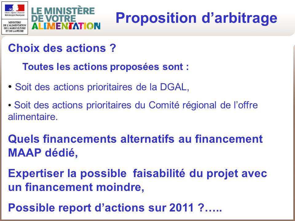 Proposition darbitrage Choix des actions ? Toutes les actions proposées sont : Soit des actions prioritaires de la DGAL, Soit des actions prioritaires