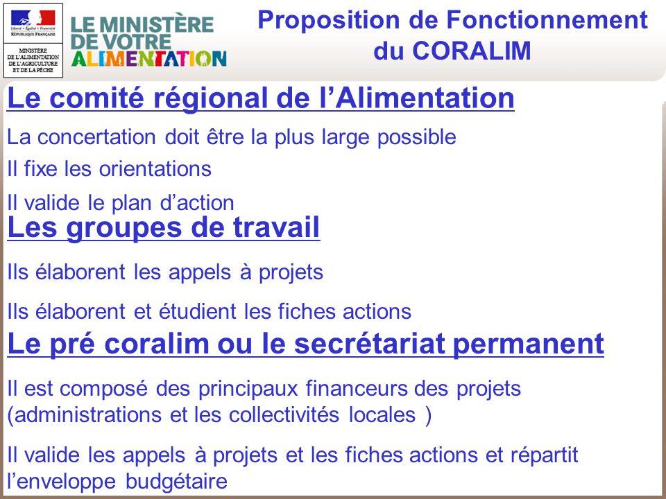 Le comité régional de lAlimentation La concertation doit être la plus large possible Il fixe les orientations Il valide le plan daction Proposition de