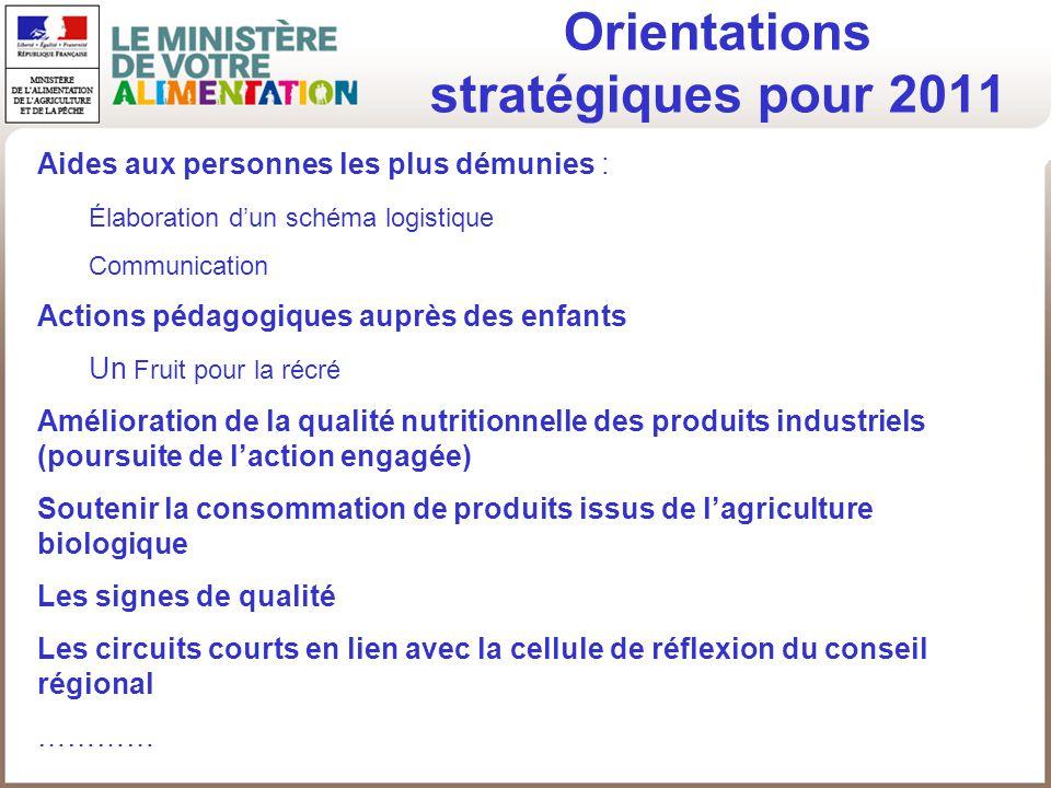 Orientations stratégiques pour 2011 Aides aux personnes les plus démunies : Élaboration dun schéma logistique Communication Actions pédagogiques auprè