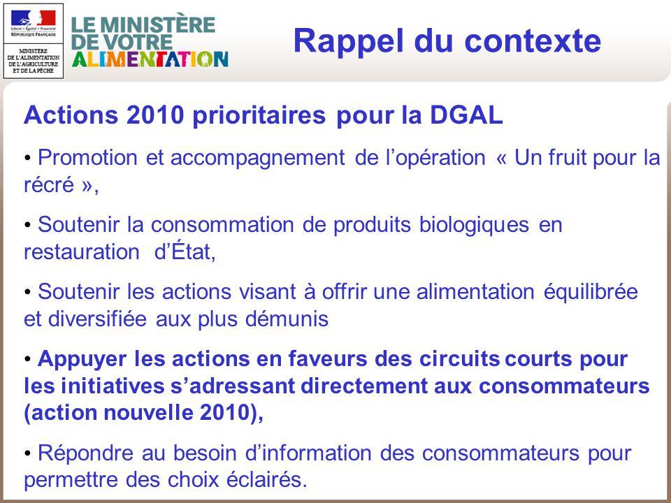 Actions 2010 prioritaires pour la DGAL Promotion et accompagnement de lopération « Un fruit pour la récré », Soutenir la consommation de produits biol