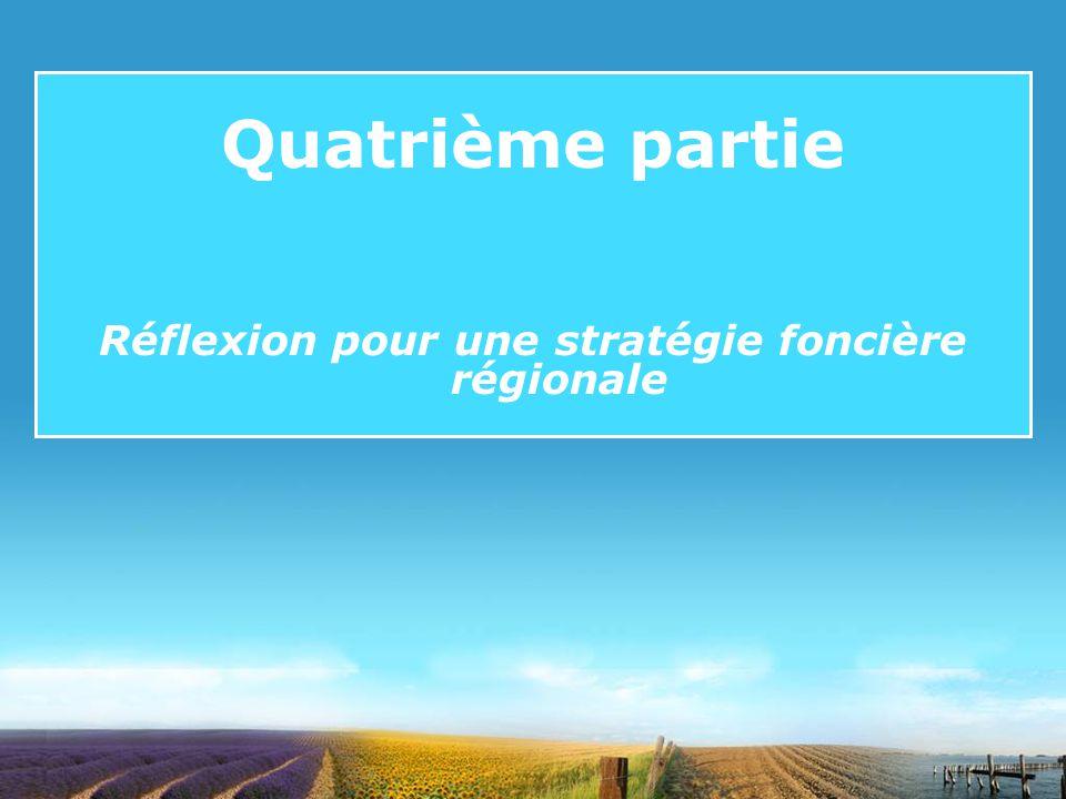 15 Dispositifs daccompagnement à linstallation et réponses à lappel à projet PIDIL Installation / Évolution réglementaires et Utilisation des terres Quatrième partie Réflexion pour une stratégie foncière régionale
