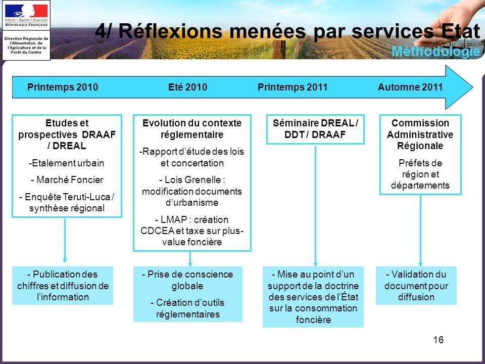16 4/ Réflexions menées par services Etat Méthodologie Printemps 2010Eté 2010Printemps 2011Automne 2011 Etudes et prospectives DRAAF / DREAL -Etalemen