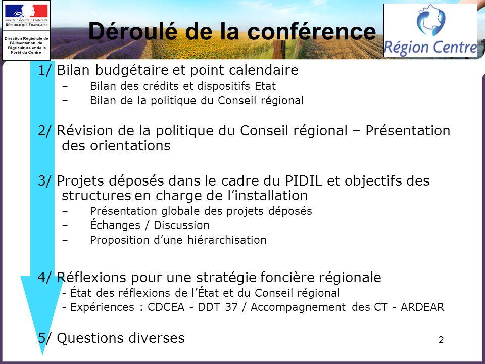 2 Déroulé de la conférence 1/ Bilan budgétaire et point calendaire –Bilan des crédits et dispositifs Etat –Bilan de la politique du Conseil régional 2