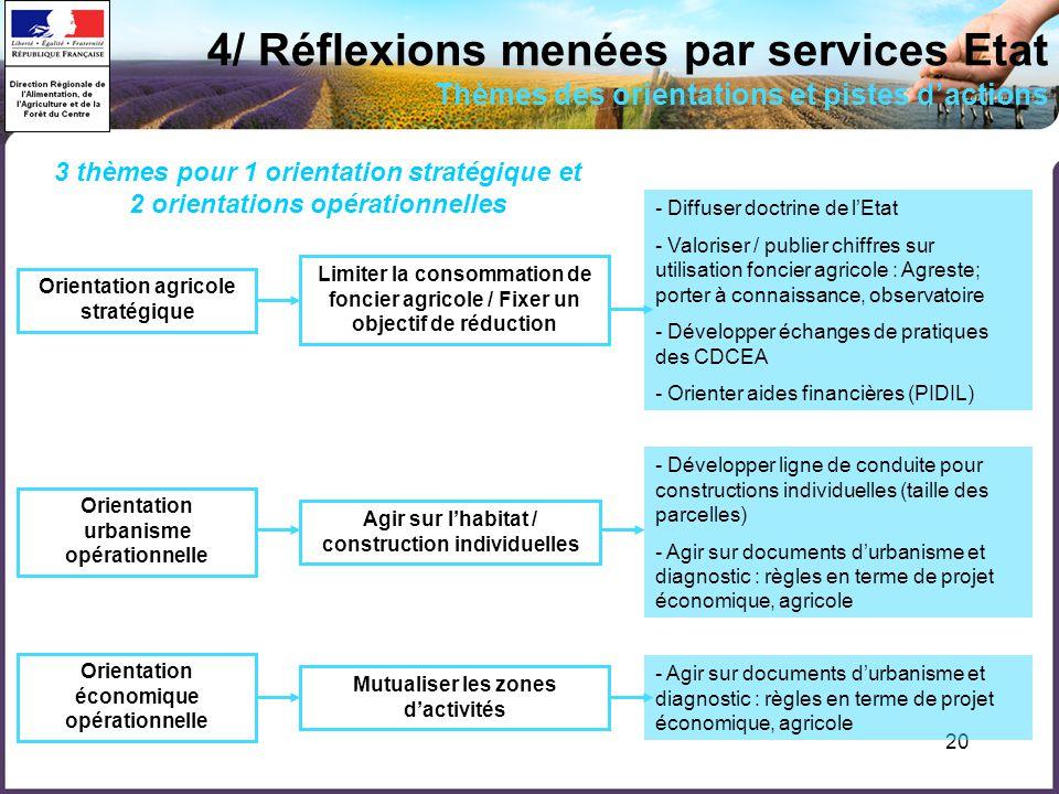 20 4/ Réflexions menées par services Etat Thèmes des orientations et pistes dactions Orientation agricole stratégique Orientation urbanisme opérationn