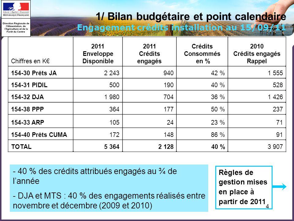 4 1/ Bilan budgétaire et point calendaire Engagement crédits installation au 15/09/11 Chiffres en K 2011 Enveloppe Disponible 2011 Crédits engagés Cré