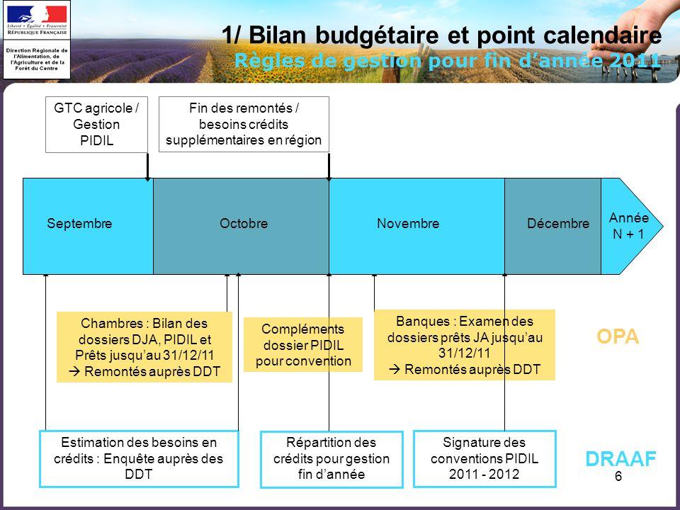 6 1/ Bilan budgétaire et point calendaire Règles de gestion pour fin dannée 2011 Novembre Année N + 1 Répartition des crédits pour gestion fin dannée