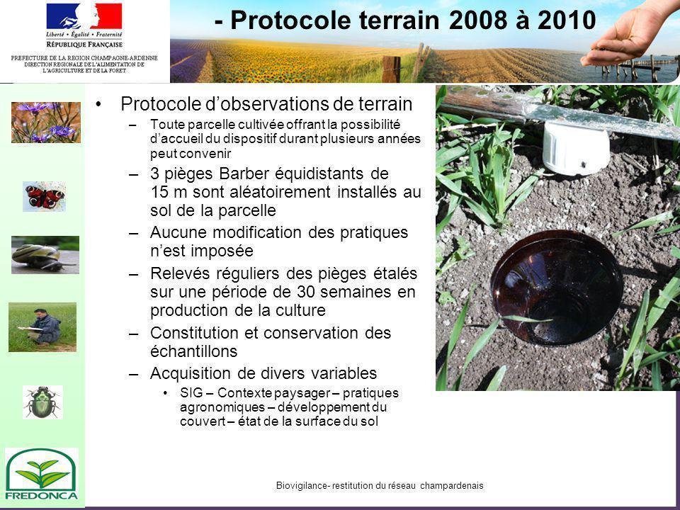 Biovigilance- restitution du réseau champardenais - Protocole terrain 2008 à 2010 Protocole dobservations de terrain –Toute parcelle cultivée offrant