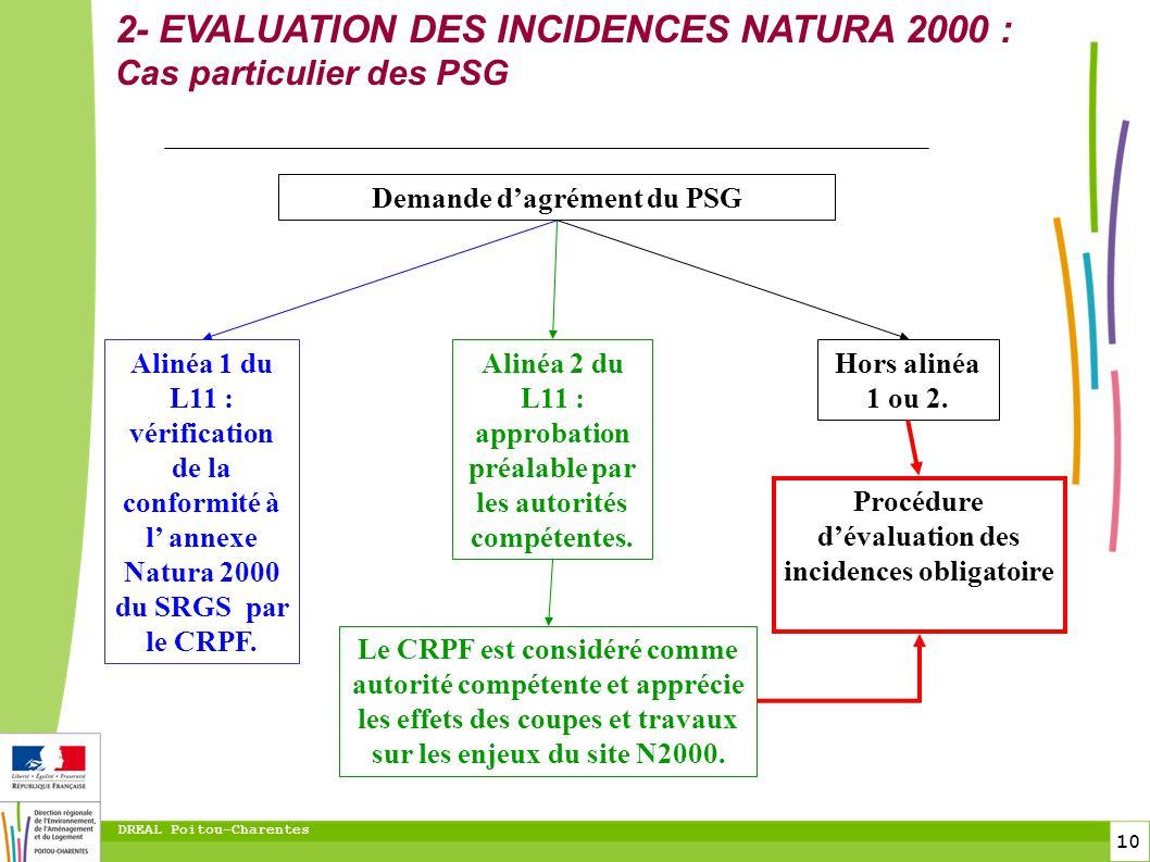 10 DREAL Poitou-Charentes 2- EVALUATION DES INCIDENCES NATURA 2000 : Cas particulier des PSG Demande dagrément du PSG Hors alinéa 1 ou 2. Procédure dé