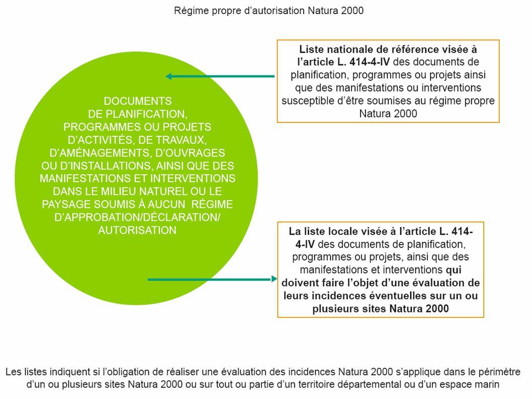 9 DREAL Poitou-Charentes 2- EVALUATION DES INCIDENCES NATURA 2000 : Cas particulier des PSG « 9o Les documents de gestion forestière mentionnés aux a ou b de larticle L.