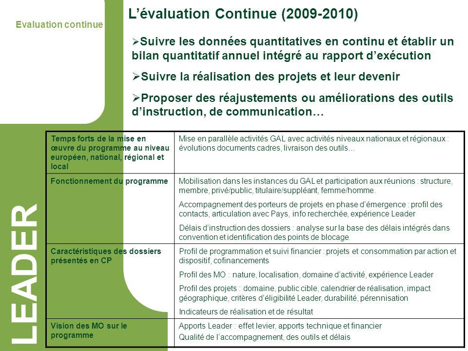 LEADER Lévaluation Continue (2009-2010) Evaluation continue Suivre les données quantitatives en continu et établir un bilan quantitatif annuel intégré