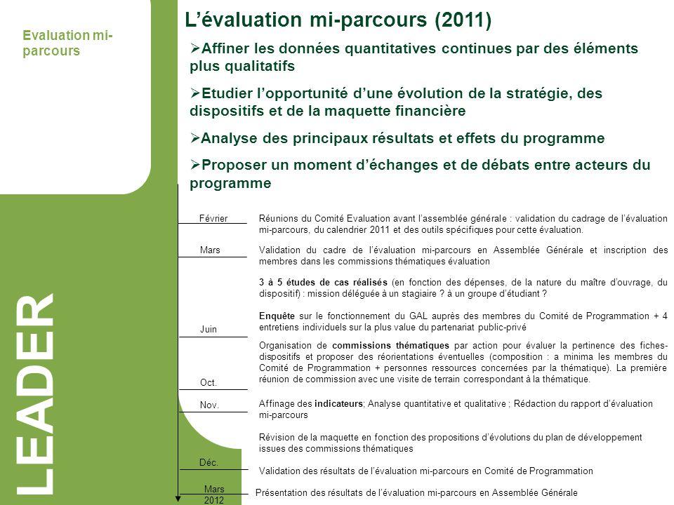 LEADER Lévaluation mi-parcours (2011) Evaluation mi- parcours Février Mars Juin Oct. Nov. Déc. Mars 2012 Présentation des résultats de lévaluation mi-