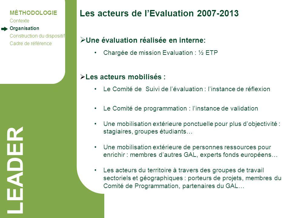 LEADER Les acteurs de lEvaluation 2007-2013 MÉTHODOLOGIE Contexte Organisation Construction du dispositif Cadre de référence Une évaluation réalisée e