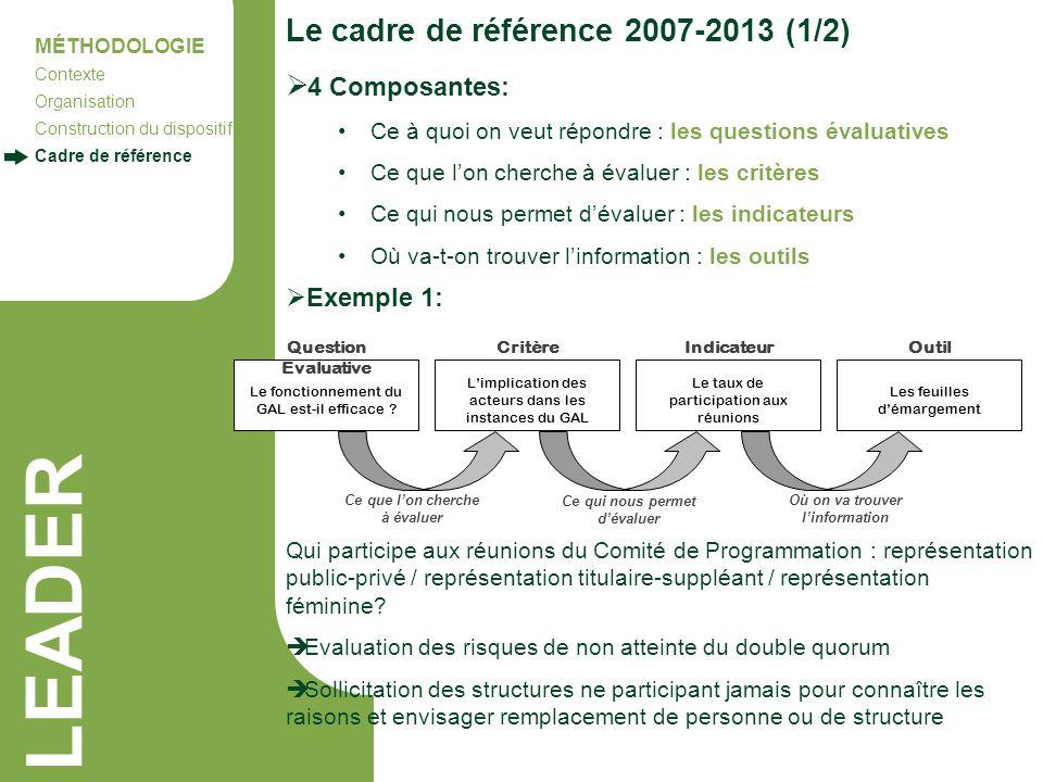LEADER Le cadre de référence 2007-2013 (1/2) MÉTHODOLOGIE Contexte Organisation Construction du dispositif Cadre de référence Le fonctionnement du GAL
