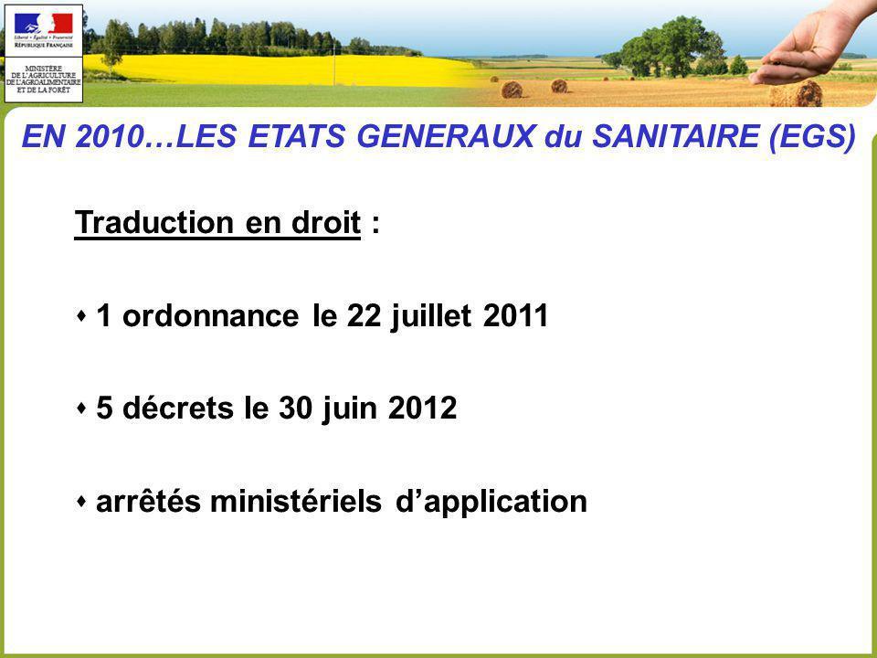 Traduction en droit : 1 ordonnance le 22 juillet 2011 5 décrets le 30 juin 2012 arrêtés ministériels dapplication EN 2010…LES ETATS GENERAUX du SANITAIRE (EGS)
