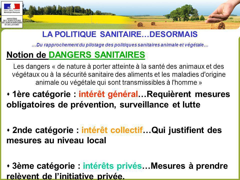 LA POLITIQUE SANITAIRE…DESORMAIS …Passe par la délégation de missions et de tâches particulières de contrôle à des tiers .