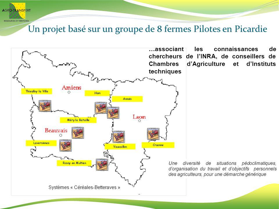 Un projet basé sur un groupe de 8 fermes Pilotes en Picardie Systèmes « Céréales-Betteraves » Une diversité de situations pédoclimatiques, dorganisati