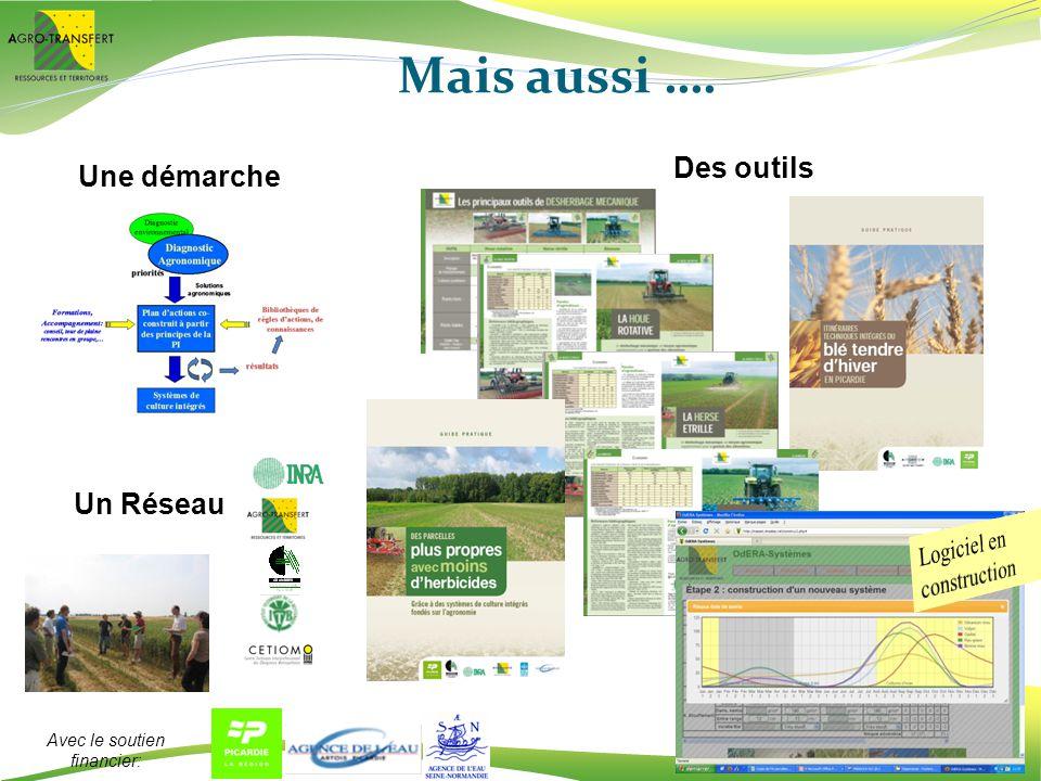 Avec lappui technique de Le développement de la protection intégrée en Picardie en 2010 Actions mises en place par les Chambres dAgriculture de Picardie avec leurs partenaires Jean-Pascal Hopquin – CRA Picardie - CROS Ecophyto 16 juin 2010 - Amiens